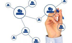 Social-Management-Assignment-Help